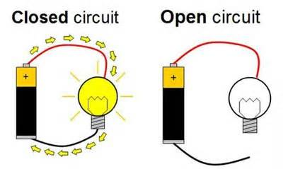 Image result for how circuits work